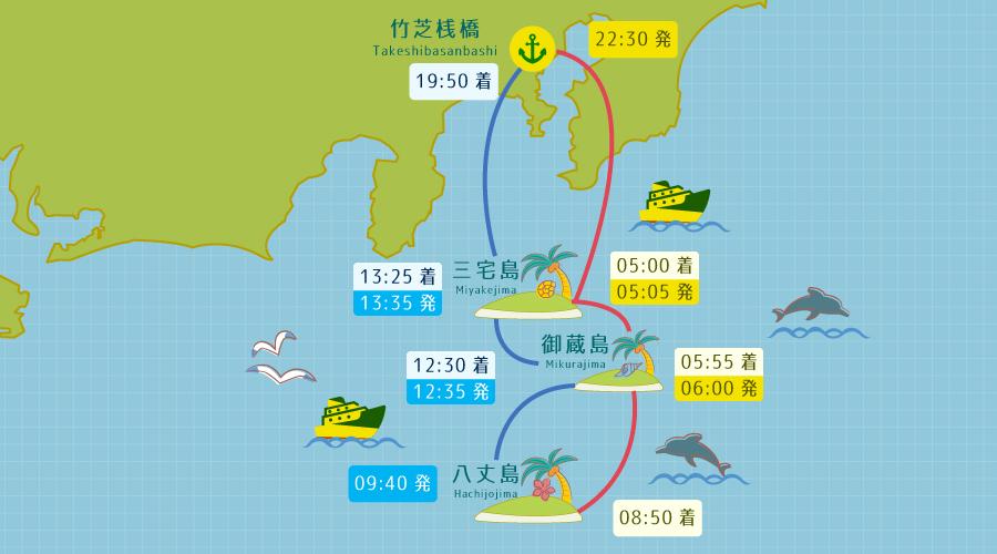 御蔵島へのアクセス・船で