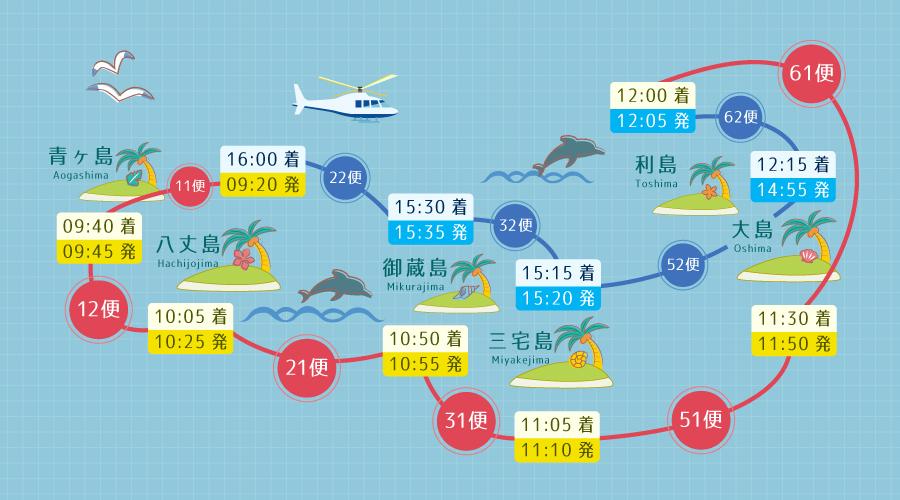 御蔵島へのアクセス・ヘリコミューターで