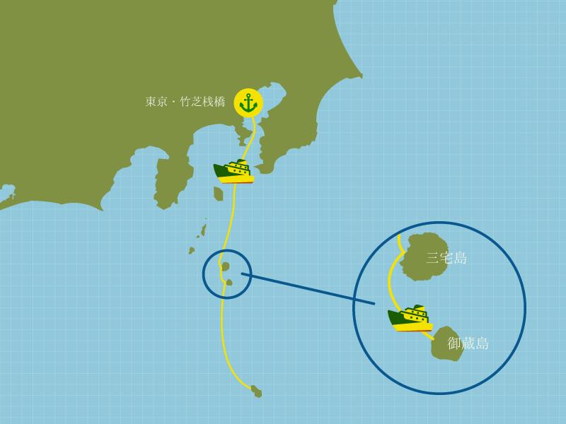 御蔵島までのアクセス